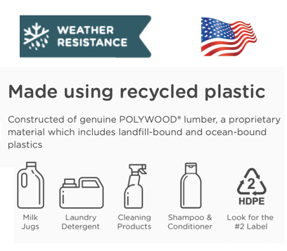 Polywood recycled plastic info